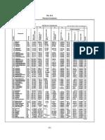 Propiedades Físicas, Hidrocarburos (GPSA)