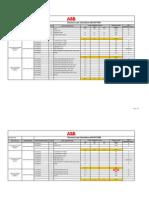 Analyzer ABB UPS load