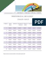 Corrector Modelo B - Examen Segunda Evaluación Curso XVII Profesores de Formación Vial