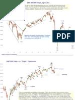 S&P 500 Update 15 Feb 10
