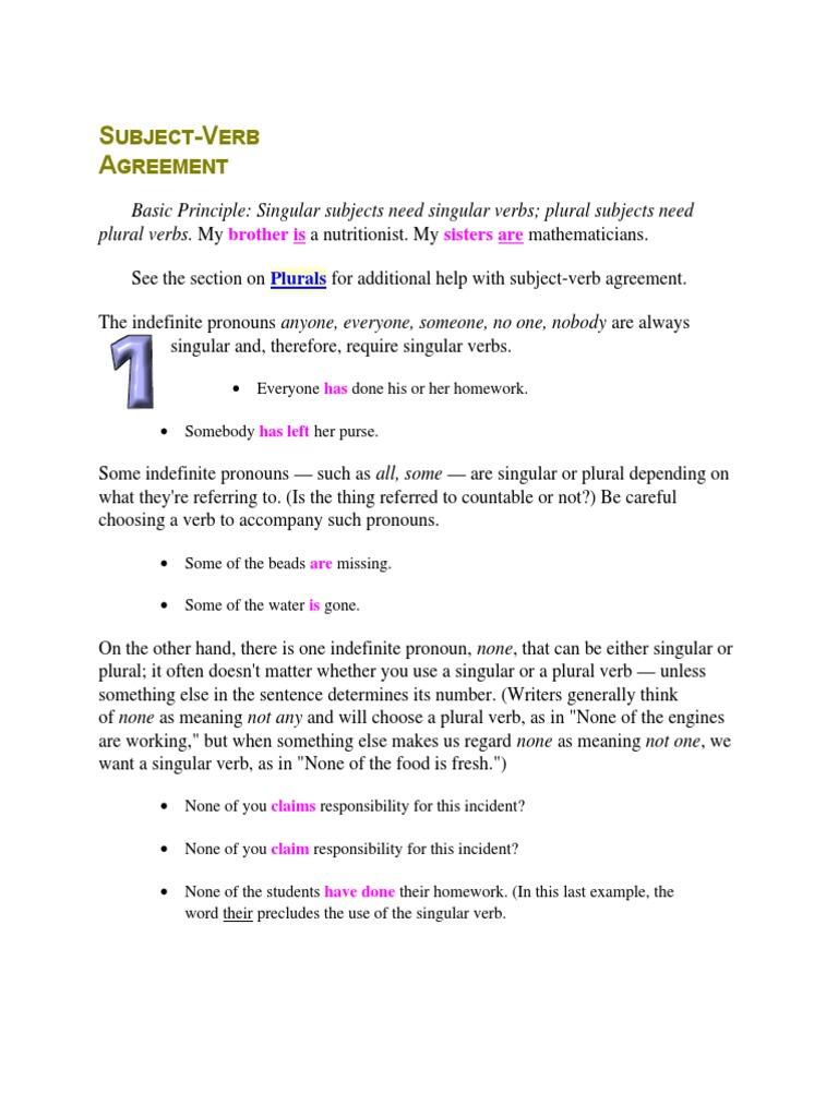 Subject Verb Agreement Grammatical Number Subject Grammar