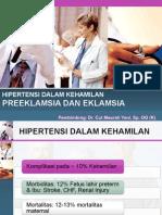 Hipertensi dalam kehamilan.ppt