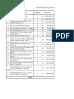 Daftar Alat Kedai Kopi