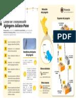 Línea de Transmisión Azángaro-Juliaca-Puno