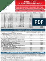 Tabela de Custas 2015