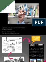 Metodologia de Diseño UAP