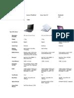 Notebook Comparison