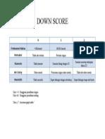 Down Score