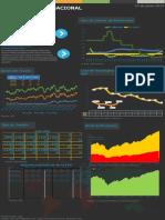 Seguimiento a Economia Mundial 19 Junio 2015