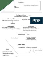 Clase Psicología General