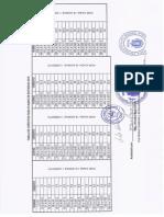Plan de Estudio 2015. Profesionalización de Electromecánica.pdf