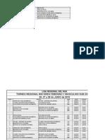 Info General Reg May La Rioja Sub Zona 1 Masc y Fem
