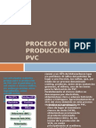 Procesos de Produccion Del PVC