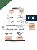 Diagrama de Causa-efecto . Cruz 20111013 (1)