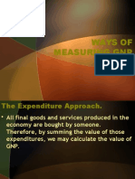 12.a.  WAYS OF MEASURING GNP.pptx