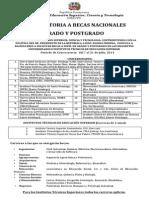 Convocatoria a Becas Nacionales- Julio 2014.Mod 7-7-14