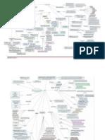 Mapa Conceptual Industria2