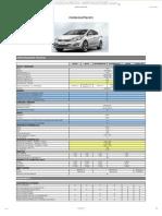 Material Ficha Tecnicas Especificaciones Tecnicas Hyundai Elantra 2015 Gls Limited