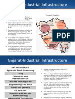Gujarat- Investment Market Research