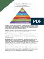 Fox Character Analysis Pyramid Handout