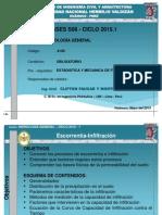 Clases de Hidrología General_Semana 06_FICA_UNHEVAL
