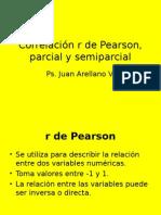 Correlación r de Pearson