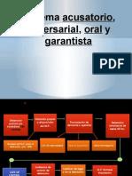 Sistema Acusatorio, Adversarial, Oral y Garantista