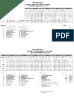 Jadwal Baru 2011-2012