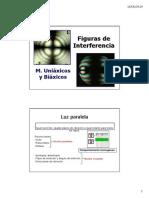 Figura Interferencia de Minerales Uniaxicos y Biaxicos