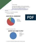 resultados formulario informatica