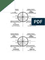 Peirce Diagrama