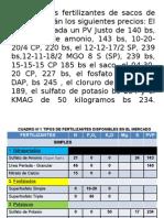 Precios de fertilizantes marzo 2015 Venezuela