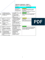 RR PPPM 2015.doc