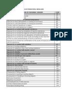 Table18-MechanismofPoisoningorDiseases