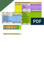 4.2 Matriz de Evaluacion de Proveedores 1
