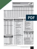 Indicad Tribut-Financ-Lab 2da Abril de 2015 - Pag E-1 a E-4