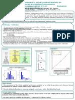 Measurement of Salivary Cortisol ECLIA