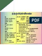 Gunj Utsav Chart