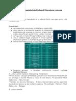 Analiza Manualului de Limba Si Literature Romana