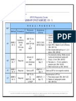 API 510 Pc 05mar05 Summmary of Ndt Asme Viii 1