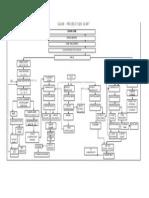 Sugar Mfg Process Flow Chart-trl