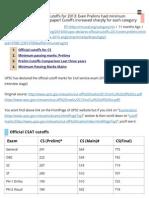 UPSC CSAT Cutoff Marks for 2011, 2012, 2013 Declared