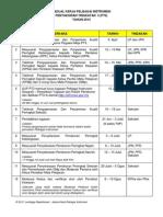 Jadual Kerja Pelbagai Instrumen 22 Mac 2015
