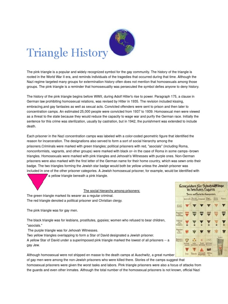 Triangle historycx nazi germany homosexuality biocorpaavc Gallery