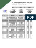 Spielplan Zum F1- Junioren Hallenturnier 21.Febr 2010