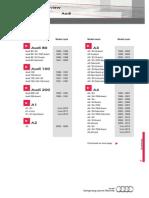 Manual pentru echipele de urgenta toate modelele AUDI