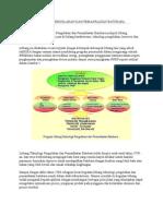 Litbang Teknologi Pengolahan Dan Pemanfaatan Batubara