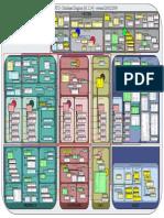 Magento Database Diagram