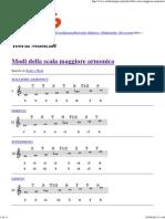 Modi Della Scala Maggiore Armonica _ Alchechengi