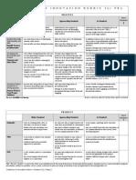 jfk webquest rubric